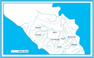 Pengertian dan Pengelolaan Daerah Aliran Sungai (DAS)