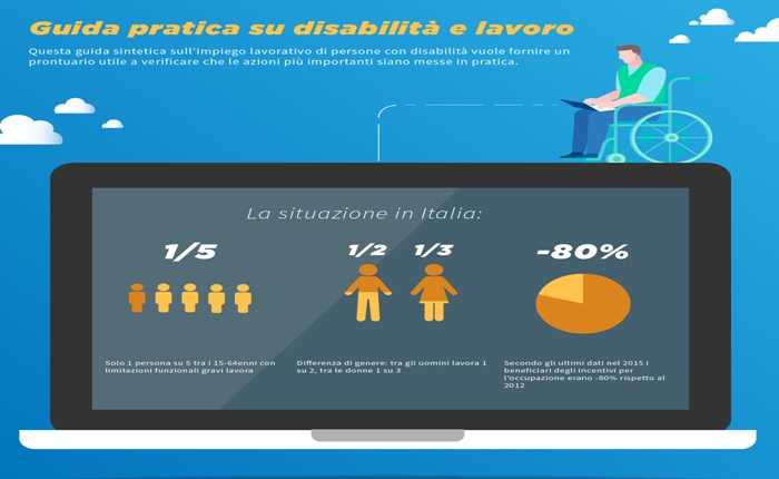 Come creare un ambiente di lavoro inclusivo per la disabili