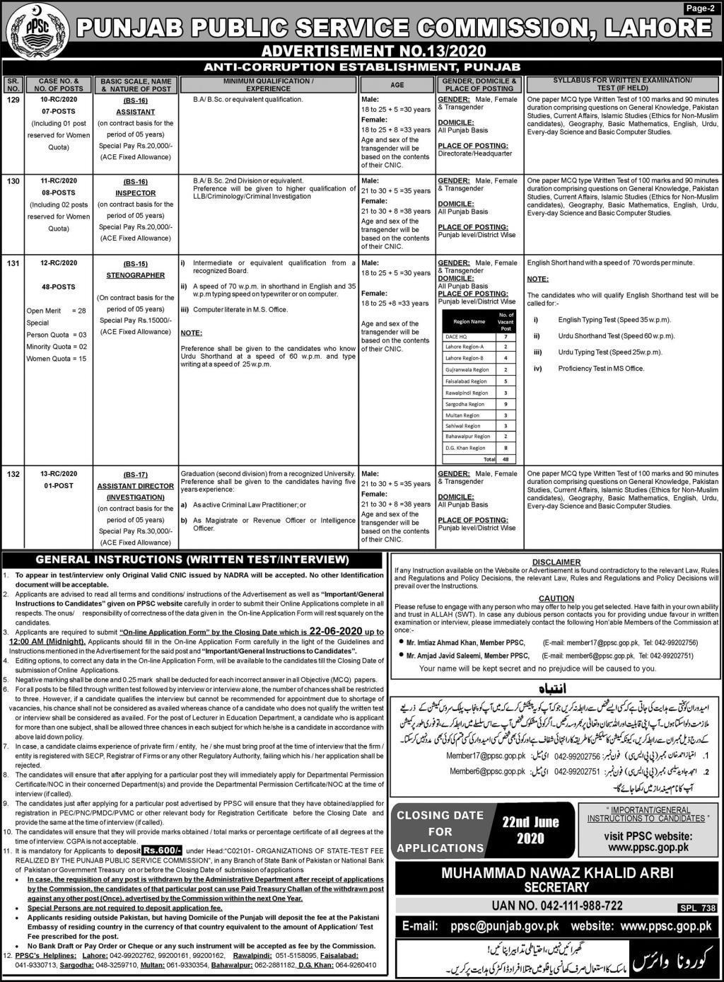 PPSC Jobs 2020 Advertisement No. 13/2020