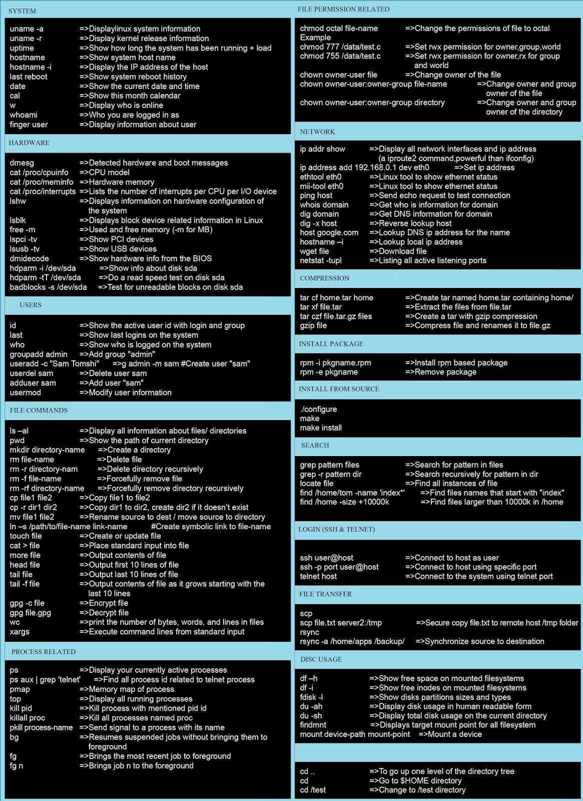 0 Intel Motherboard Plus Z87 Sata Lga 6gb S Usb 1150 3 Z87 Atx Hdmi Intel Asus