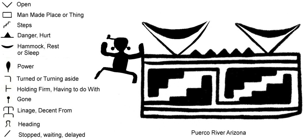 Tuscoro: Puerco River Ark of the Covenant