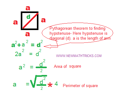 https://www.newmathtricks.com/2017/09/quadrilateral-aptitude-shortcut-formula.html