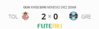 O placar de Toluca-MEX 2x0 Grêmio pela 1ª rodada da Copa Libertadores da América 2016.