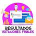 FINALIZA EL PERIODO DE VOTACIONES DE LOS PRESUPUESTOS PARTICIPATIVOS 2020 CON 655 PARTICIPANTES