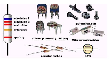 Pengertian Hambatan atau Resistor Dalam Bidang Elektronika