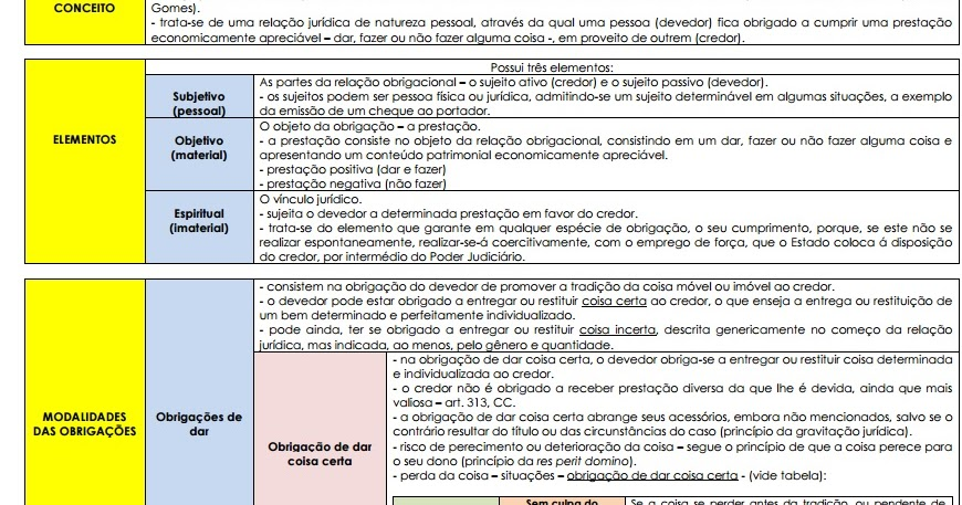pdf Tutorials in metamaterials. Noginov,