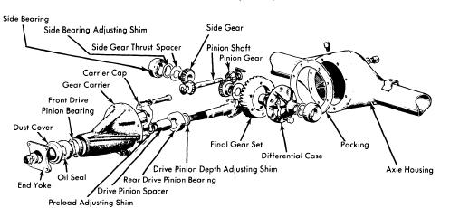 1960 Chevy Truck Engine 1960 Fiat Engine Wiring Diagram