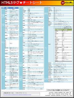 HTML5 チートシート