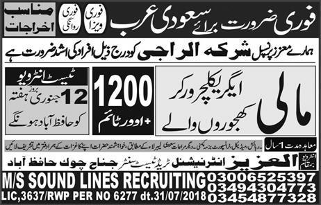 Jobs vacancies In Al Aziz International Trade Test Center 09 January 2019