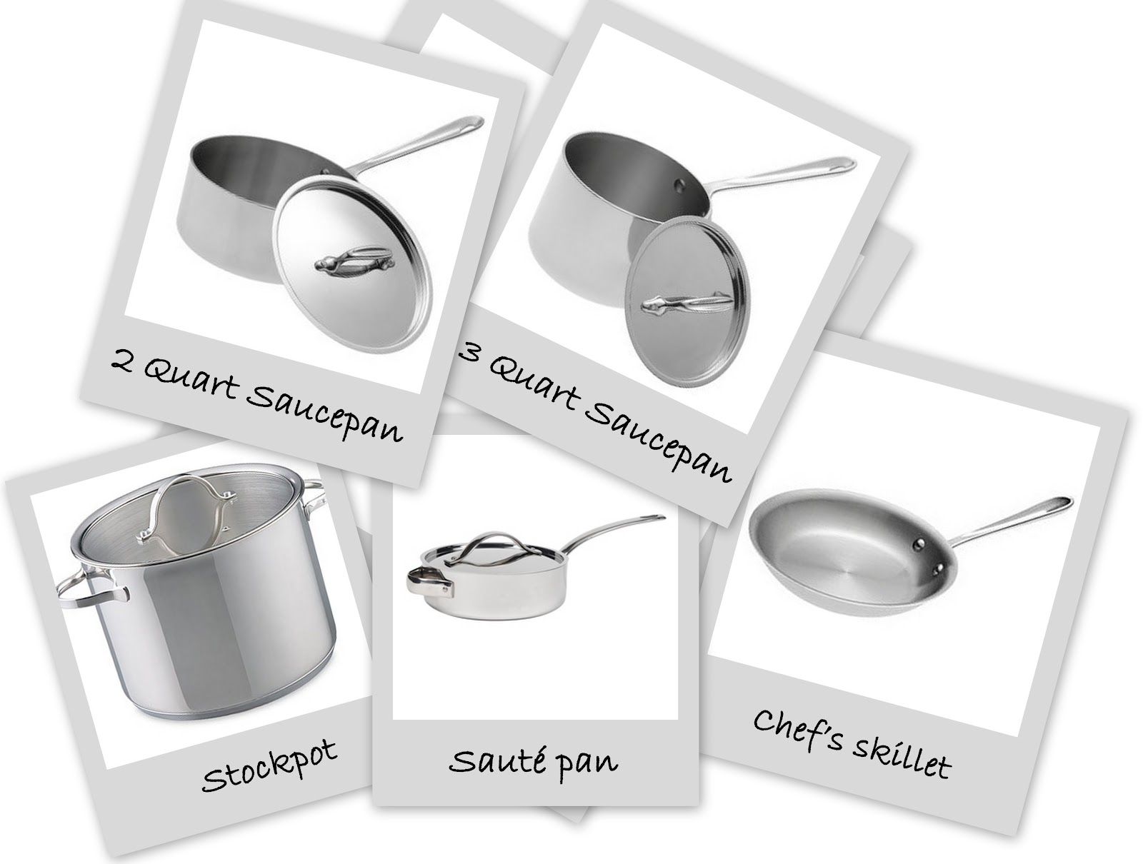Kitchen utensils list with pictures and uses - Basic To Advanced Cooking Equipment