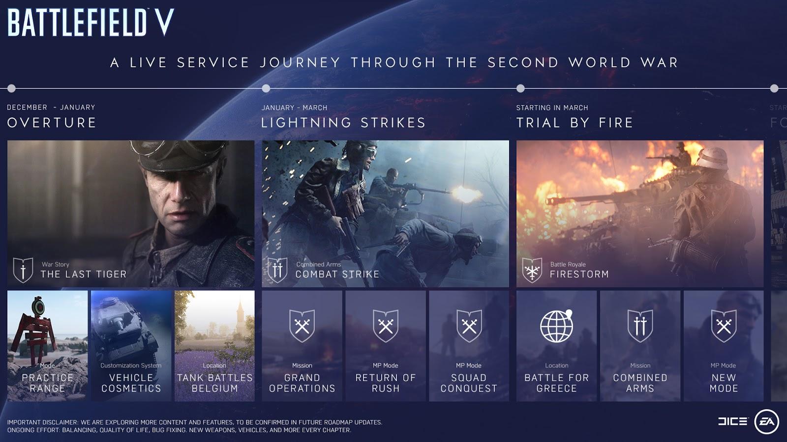 Battlefield V Tides of War: Lightning Strikes chega em 16 de janeiro