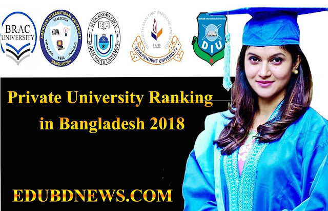 Private University Ranking in Bangladesh 2018