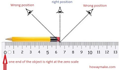 Steps to measure the length of an object using a ruler
