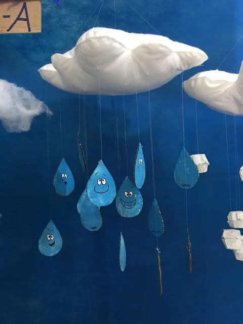 Projeto:Água:uma gota de consciência!