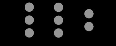 Figura 4: Esquema de una red neuronal.