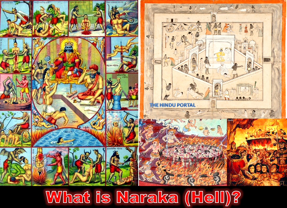 What is Naraka (Hell) and Where it located?