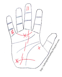 Sign Of Suicide Palm Reading