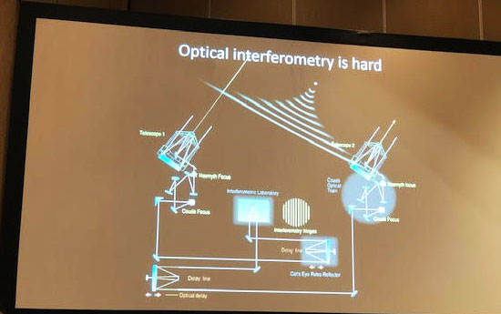 Optical Interferometry at the Very Large Telescope (Source: , Stefan Gillessen, Gravity Collaboration at APS Meeting in Denver)