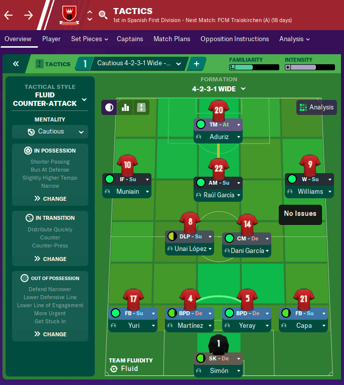 FM20 Athletic Bilbao - Tactic