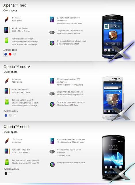 Phones 3XE: SONY XPERIA NEO, NEO V, NEO L, MT15i, MT11i