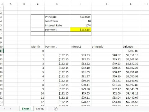Loan Amortization with Excel