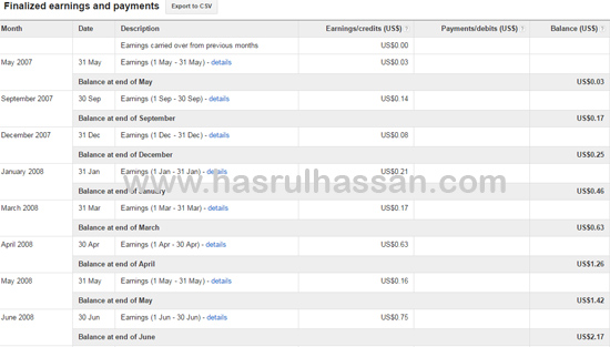 Jana Income Blog Dalam USD