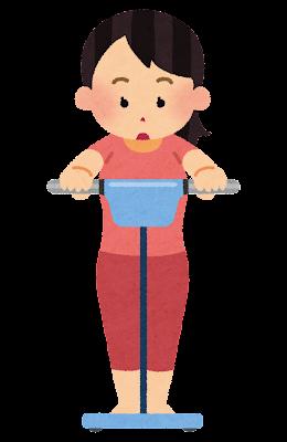 体重計に乗る女性のイラスト