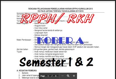 RPPH PAUD/KB Usia 2-3 Tahun Semester 1 Kurikulum 2013 Tahun Pelajaran 2018/2019