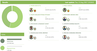 IEBC results on the portal. PHOTO | FILE