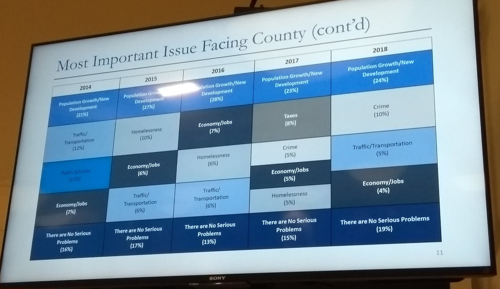 Citizens for Sarasota County