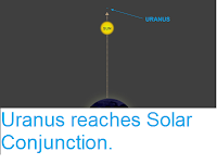 http://sciencythoughts.blogspot.co.uk/2017/04/uranis-reaches-solar-conjunction.html