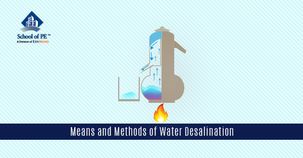 Water Desalination Methods