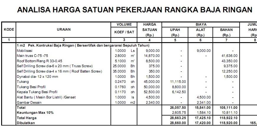 Jual Baja Ringan Taso Di Semarang Harga Merk Kaso - 11