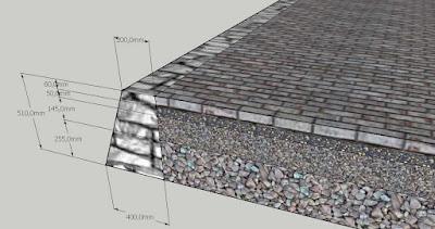 Contoh Detail Perkerasan Paving Block