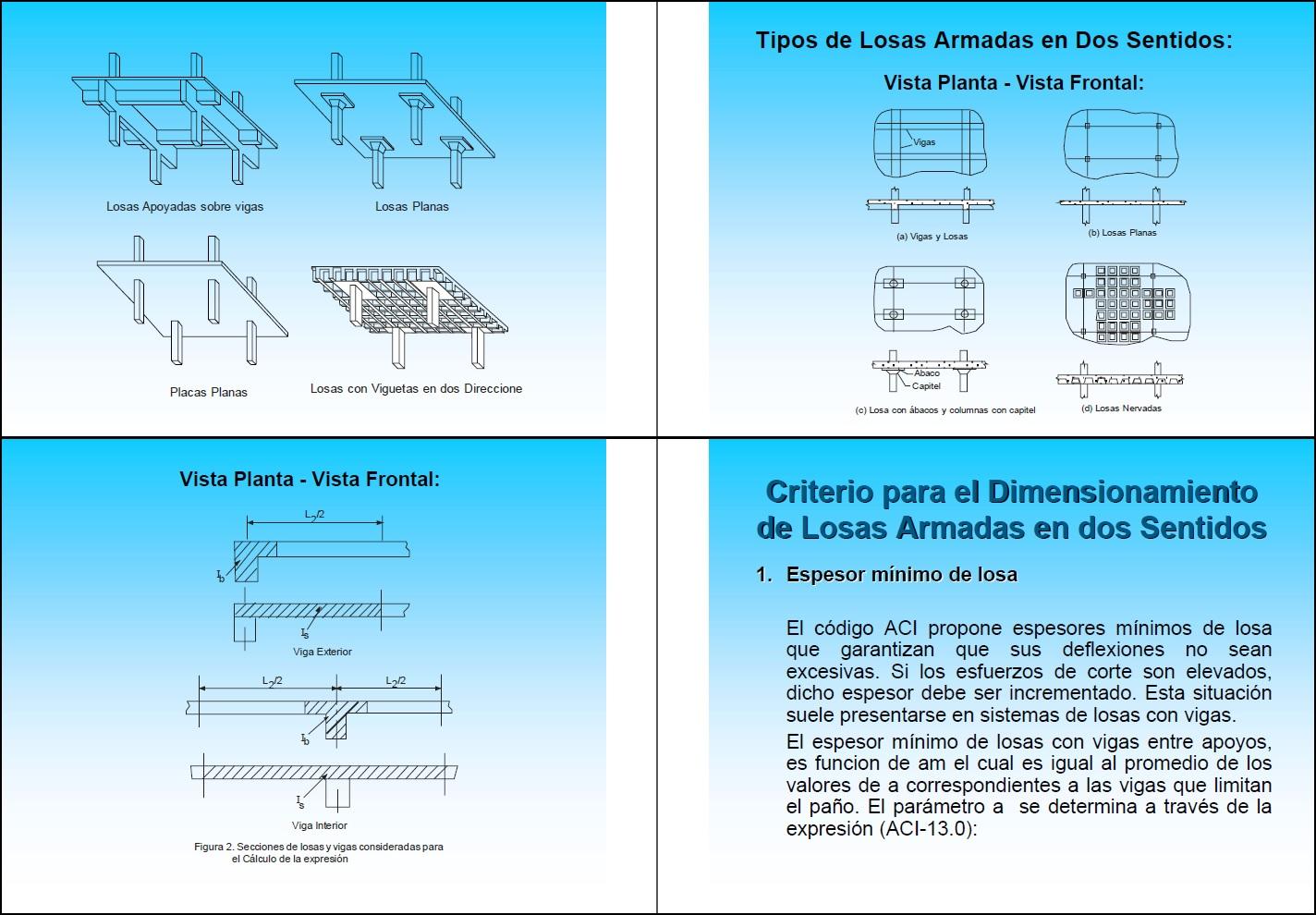 Análisis y diseño de losas de hormigón armado