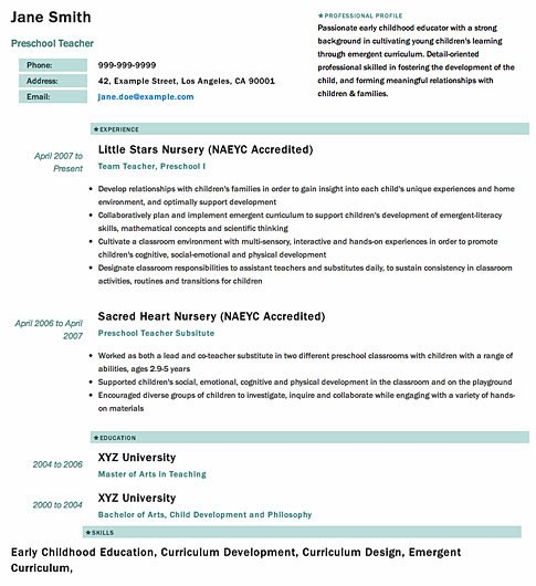 Create Resume Online Free India Sparknotes Test Prep And Study Guides For Cv