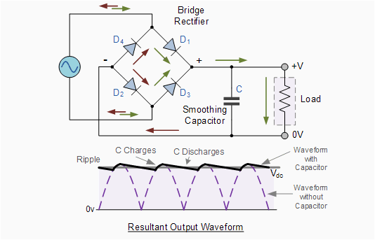 full wave rectifier circuits