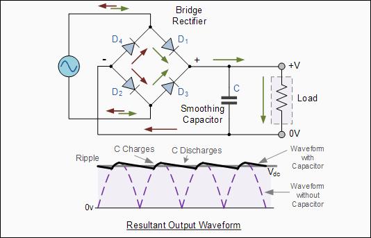 circuit of bridge rectifier