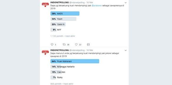 Netizen Unggulkan Jokowi-Puan Vs Prabowo-Aher