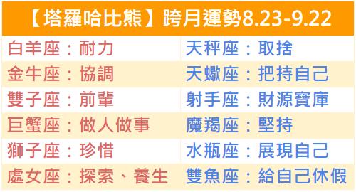 【塔羅哈比熊】2018年跨月運勢8.23~9.22