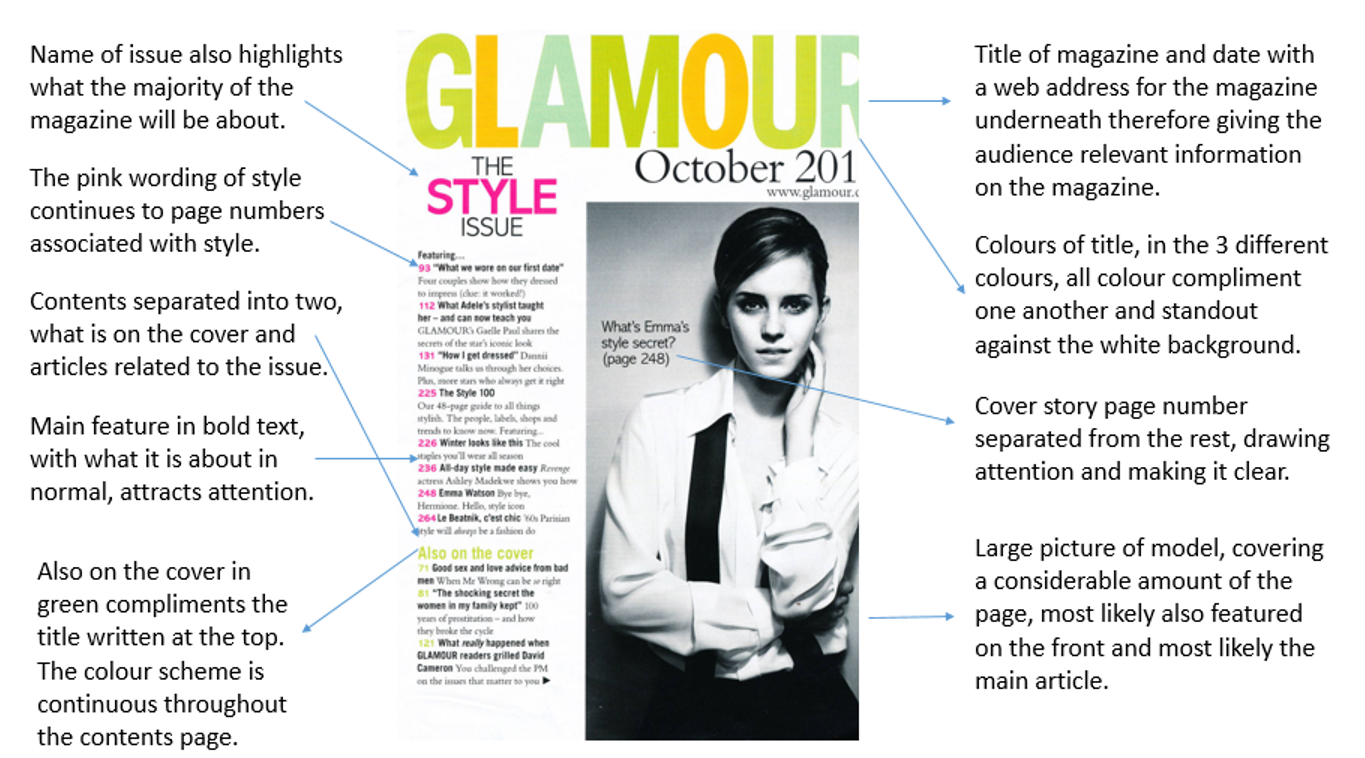 Grace Hards (2253): Glamour Magazine Contents Page Analysis