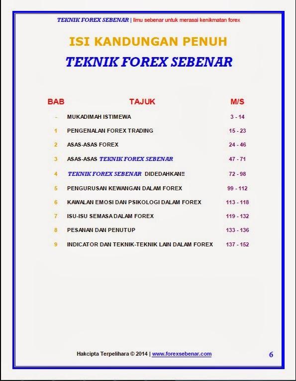Sekolah Forex
