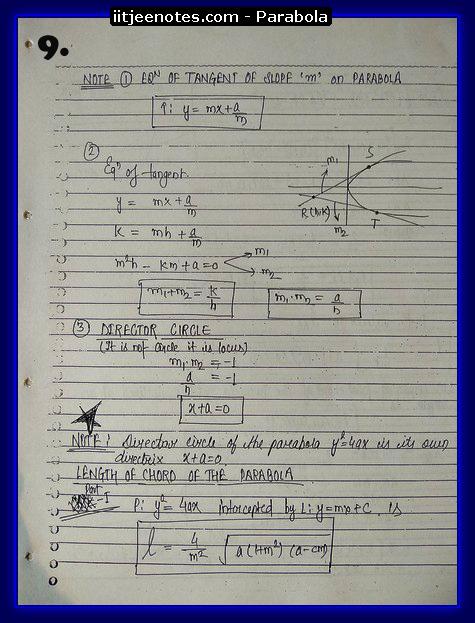 parabola notes9