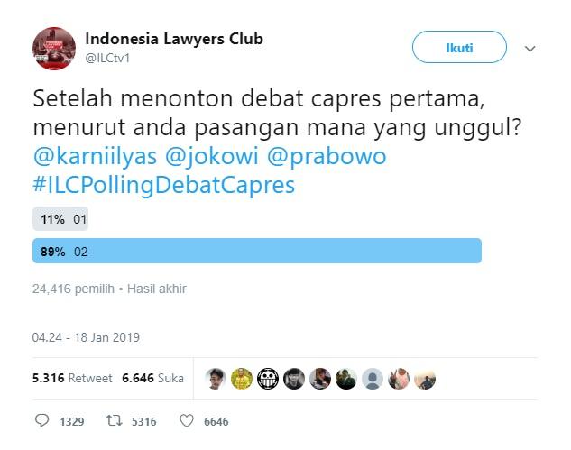 Survei Twitter ILC, Debat Capres Pertama Menang Paslon Nomor 02