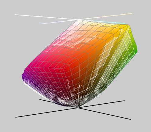 Nuovi profili ECI per la stampa offset piana