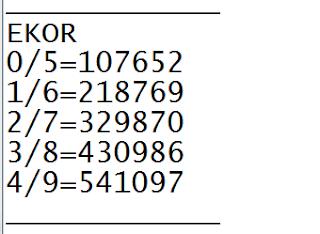 Angka kontrol sidney 5 digit