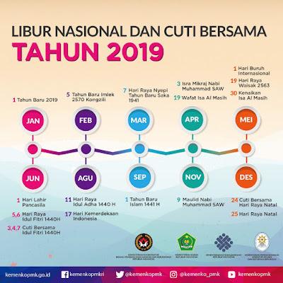Libur Nasional dan Cuti Bersama Tahun 2019 sebanyak 20 Hari