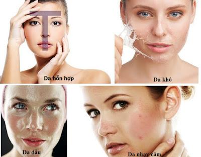 Bạn có đang thực sự hiểu làn da của mình?