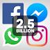 Ενοποιούνται Instagram, WhatsApp και Messenger