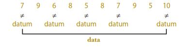 Penjelasan Singkat Tentang Statistika, Populasi dan Sampel
